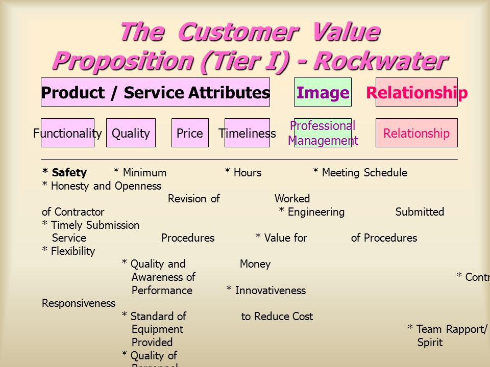 The Customer Value Proposition (Tier I) - Rockwater