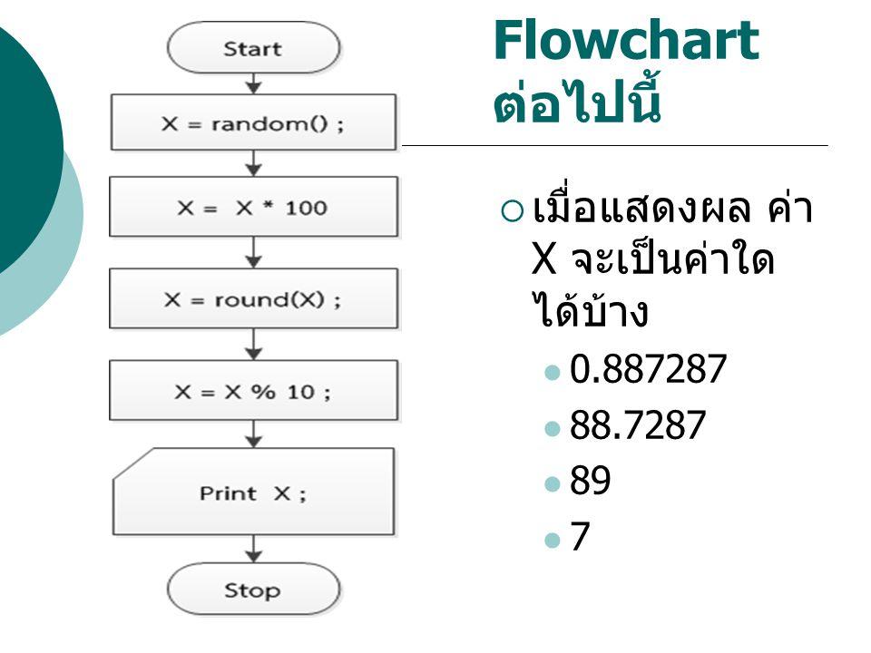 จงพิจารณา Flowchart ต่อไปนี้