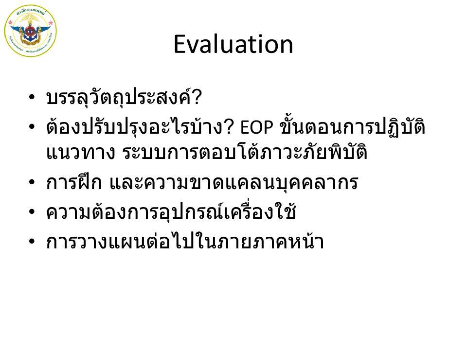 Evaluation บรรลุวัตถุประสงค์