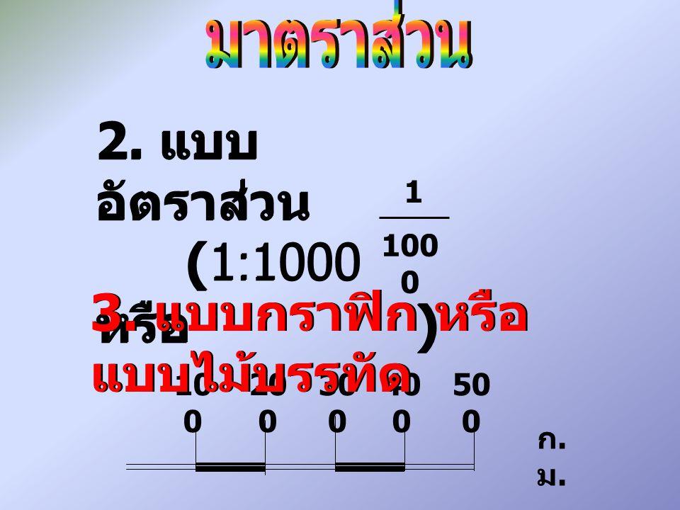 3. แบบกราฟิก หรือแบบไม้บรรทัด