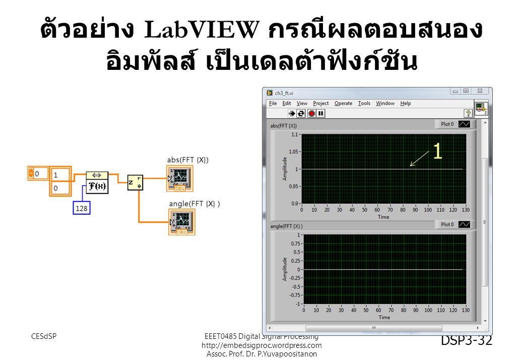 ตัวอย่าง LabVIEW กรณีผลตอบสนองอิมพัลส์ เป็นเดลต้าฟังก์ชัน