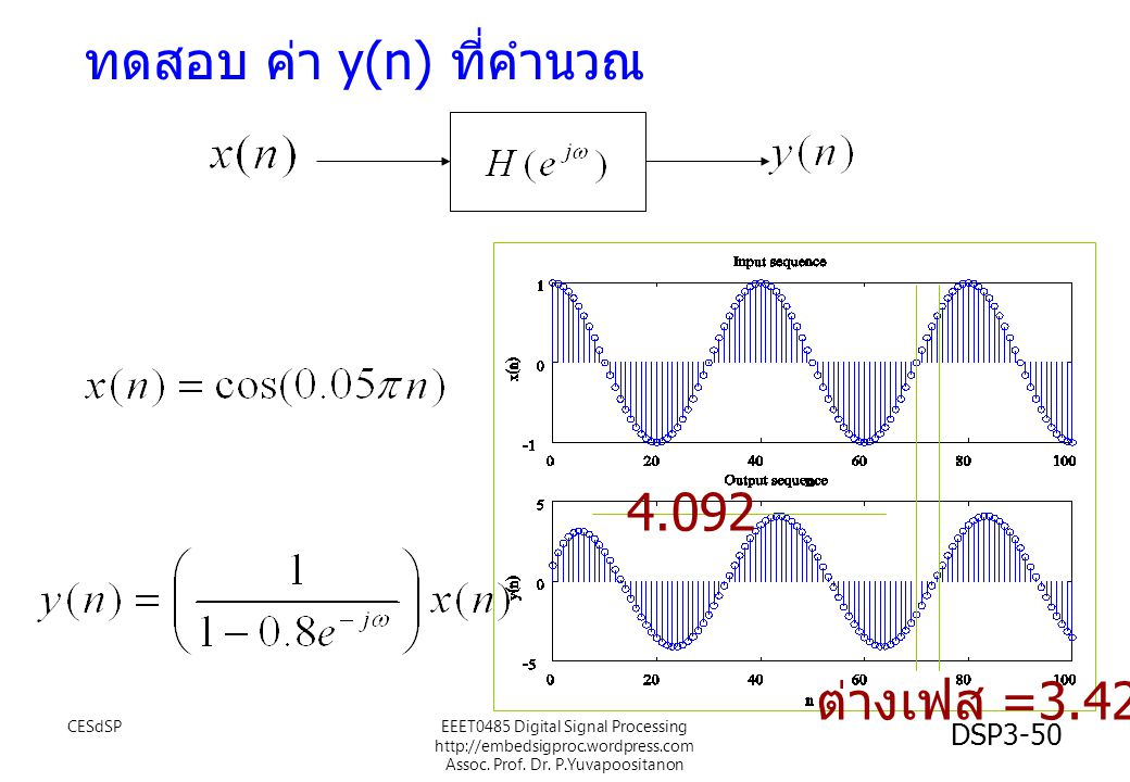 ทดสอบ ค่า y(n) ที่คำนวณ