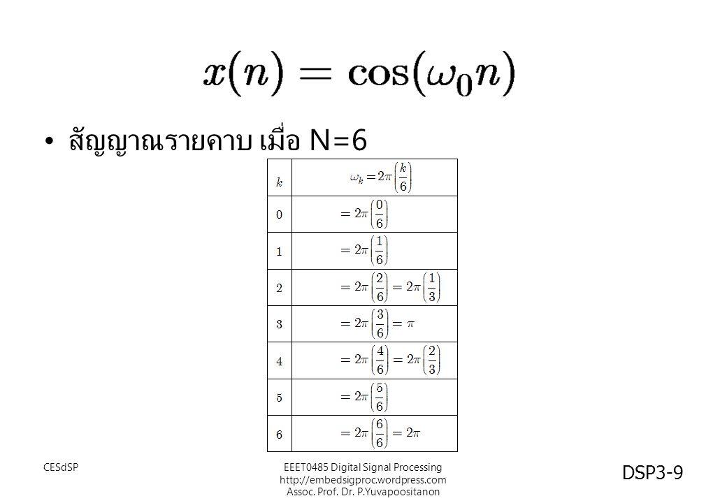 สัญญาณรายคาบ เมื่อ N=6 CESdSP