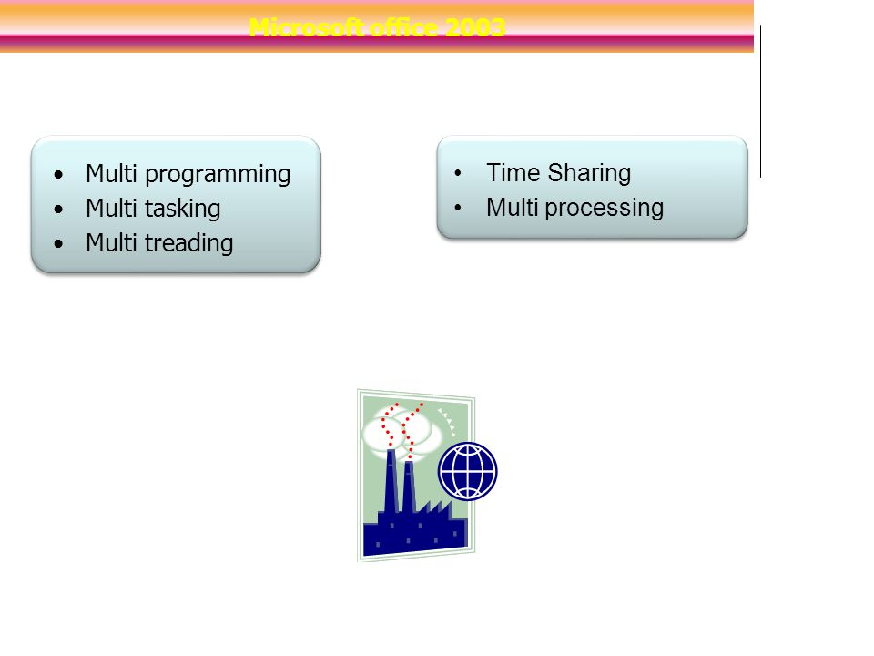 Microsoft office 2003 Multi programming Multi tasking Multi treading Time Sharing Multi processing