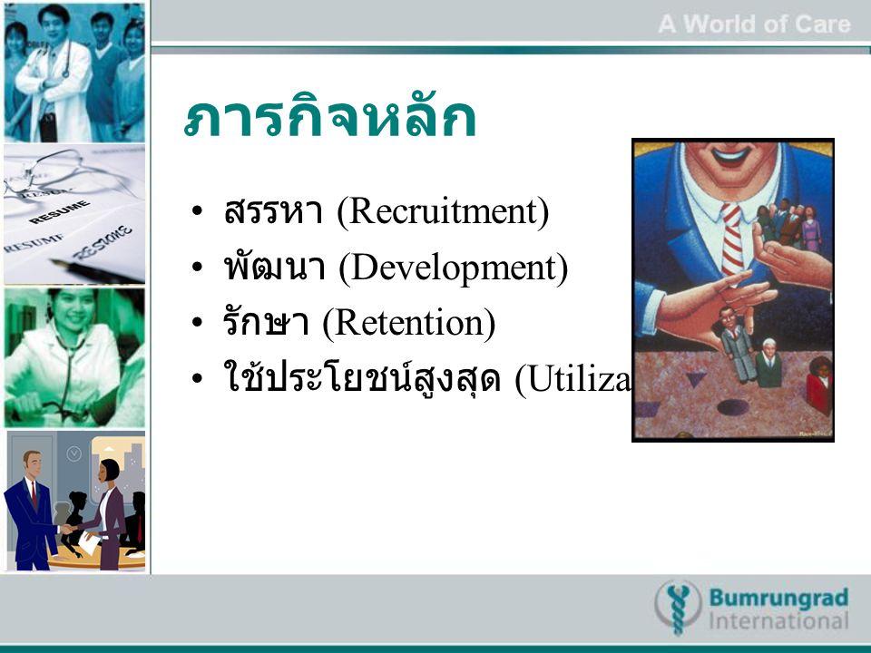 ภารกิจหลัก สรรหา (Recruitment) พัฒนา (Development) รักษา (Retention)