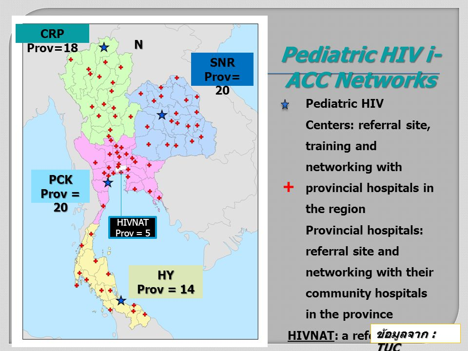 Pediatric HIV i-ACC Networks