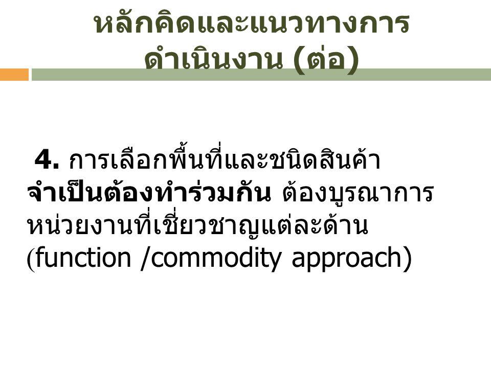 หลักคิดและแนวทางการดำเนินงาน (ต่อ)