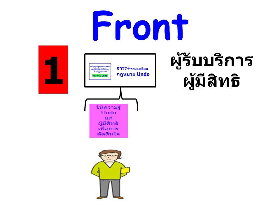 Front 1 ผู้รับบริการ ผู้มีสิทธิ