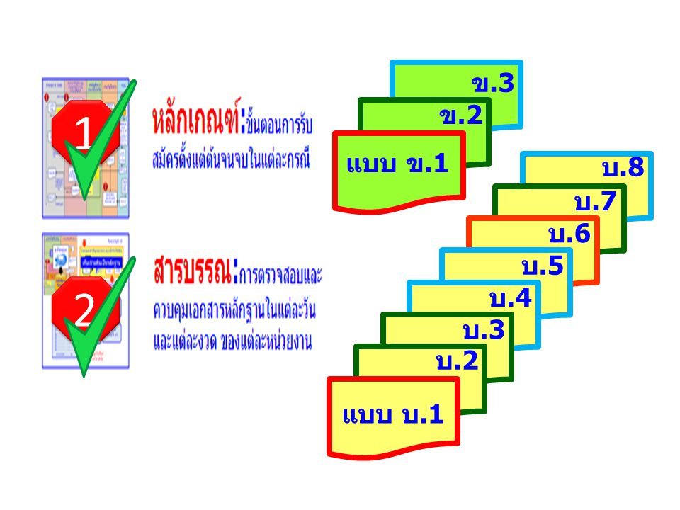 ข.3 ข.2 1 แบบ ข.1 บ.8 บ.7 บ.6 บ.5 2 บ.4 บ.3 บ.2 แบบ บ.1