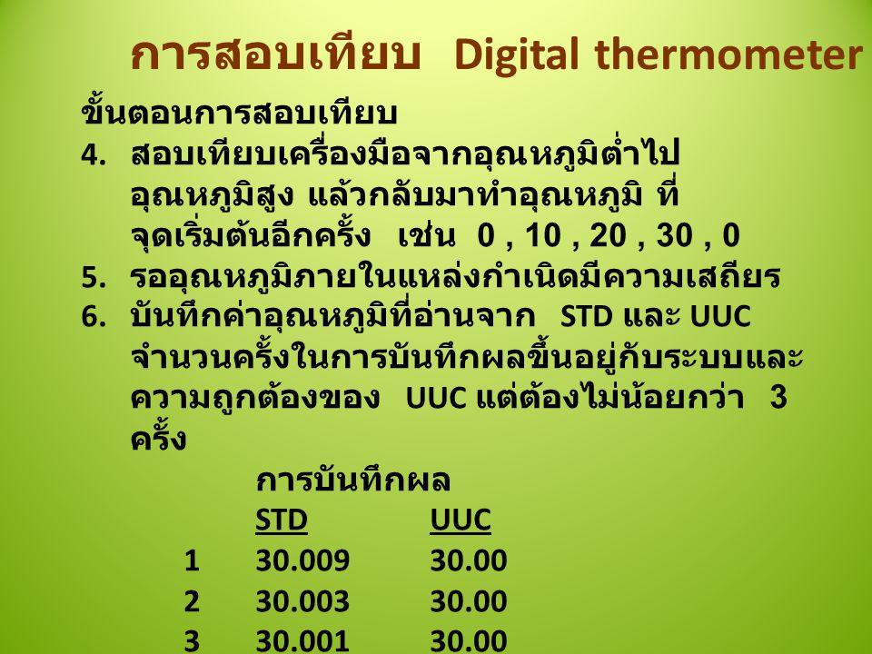 การสอบเทียบ Digital thermometer