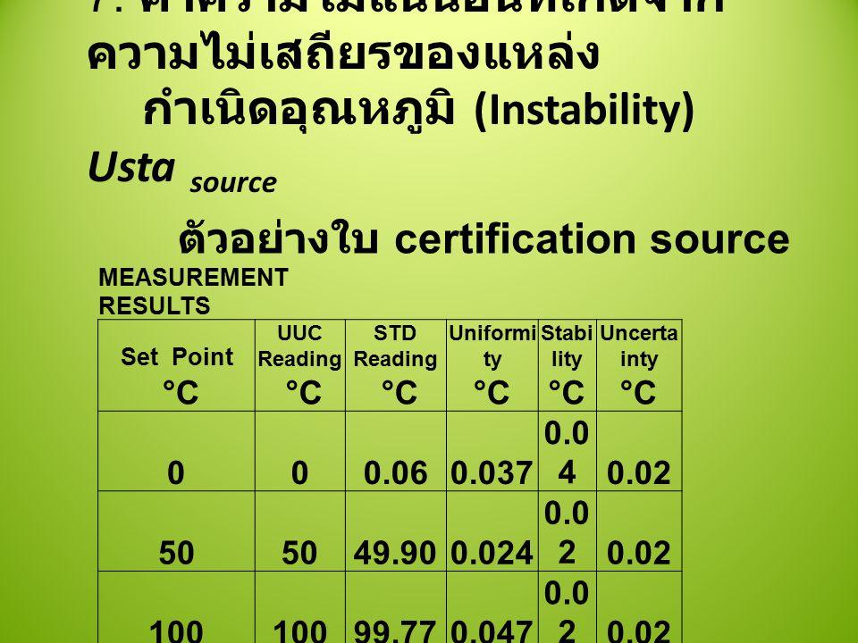 7. ค่าความไม่แน่นอนที่เกิดจากความไม่เสถียรของแหล่ง กำเนิดอุณหภูมิ (Instability) Usta source