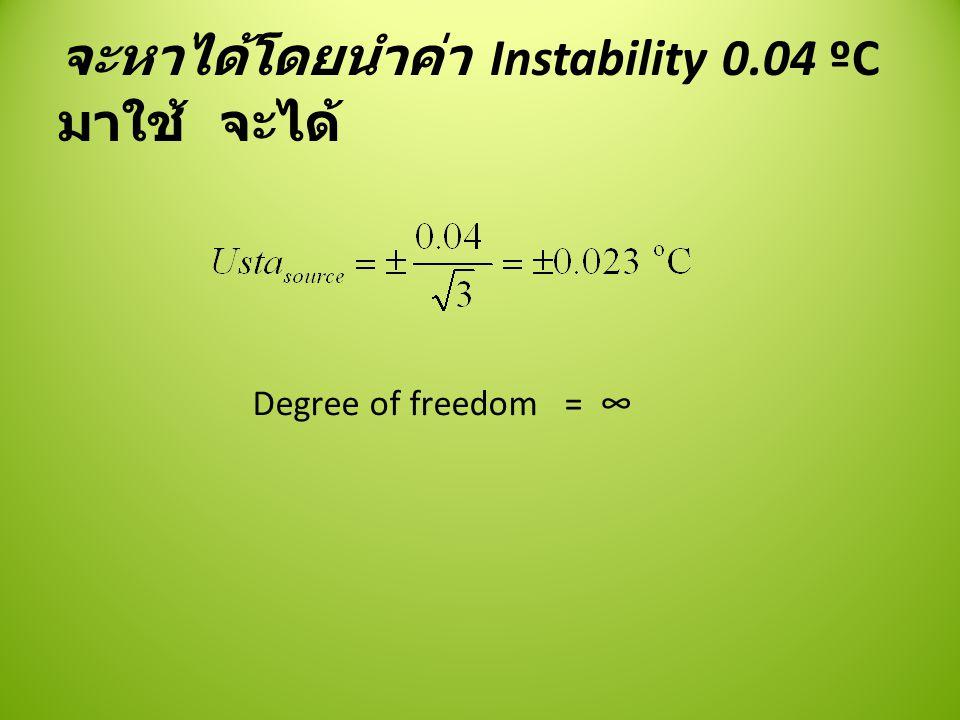 จะหาได้โดยนำค่า Instability 0.04 ºC มาใช้ จะได้