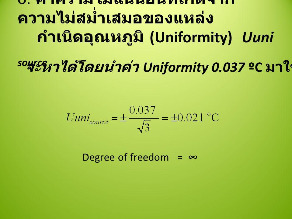 8. ค่าความไม่แน่นอนที่เกิดจากความไม่สม่ำเสมอของแหล่ง กำเนิดอุณหภูมิ (Uniformity) Uuni source