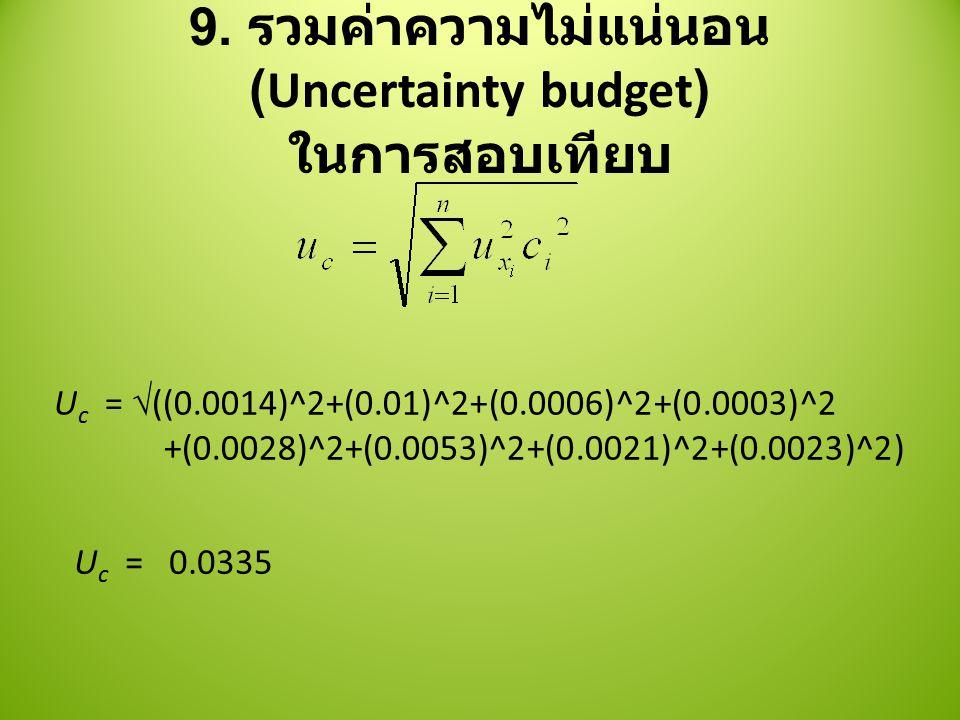 9. รวมค่าความไม่แน่นอน(Uncertainty budget) ในการสอบเทียบ