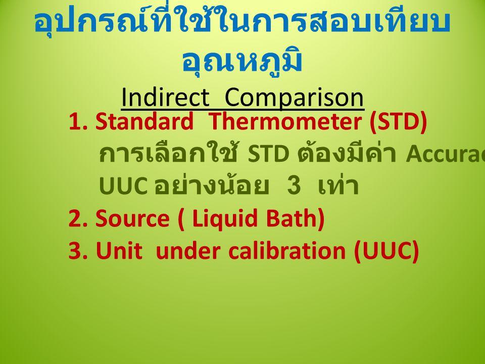 อุปกรณ์ที่ใช้ในการสอบเทียบอุณหภูมิ Indirect Comparison