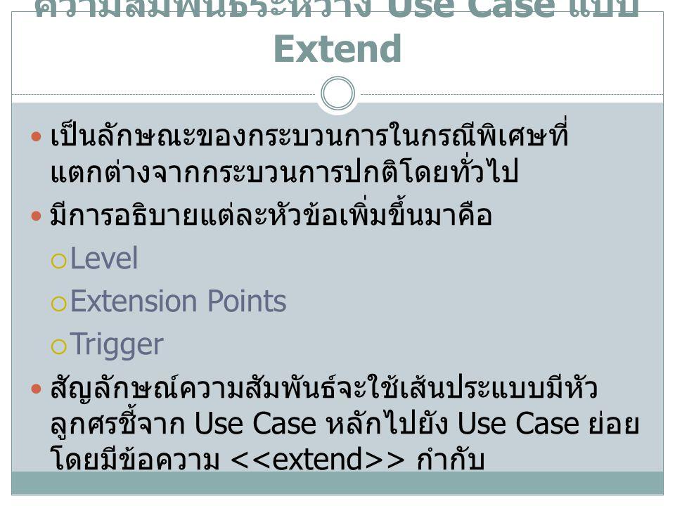 ความสัมพันธ์ระหว่าง Use Case แบบ Extend