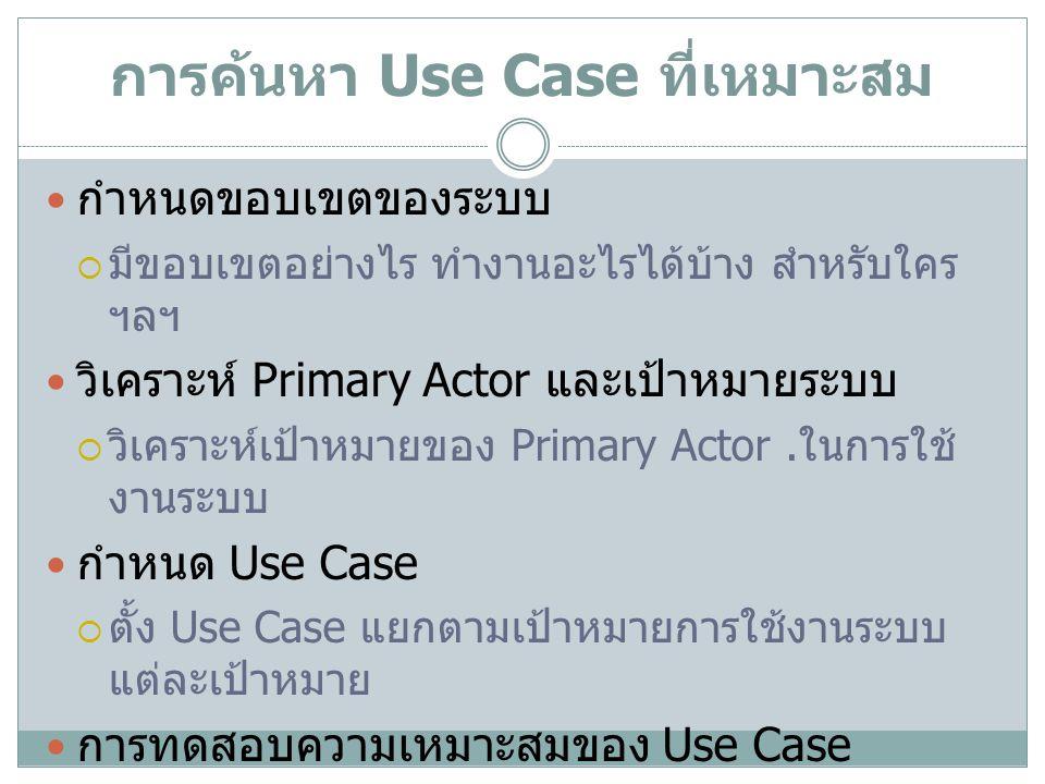 การค้นหา Use Case ที่เหมาะสม