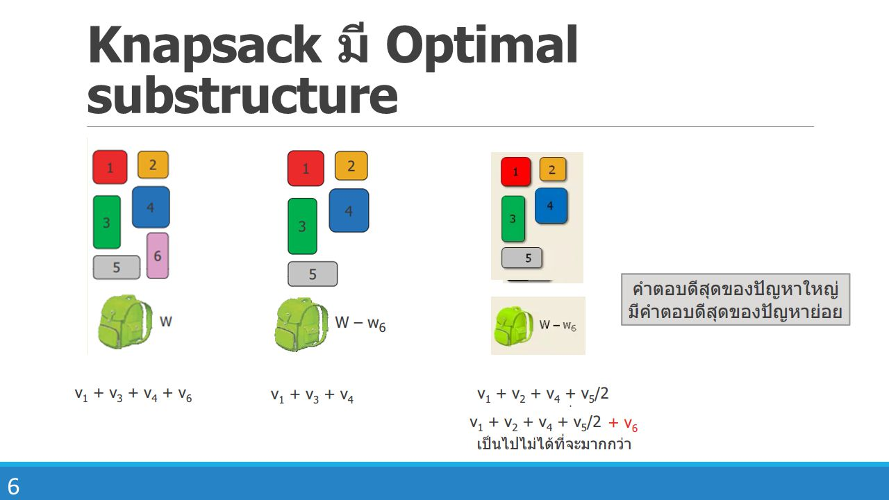 Knapsack มี Optimal substructure