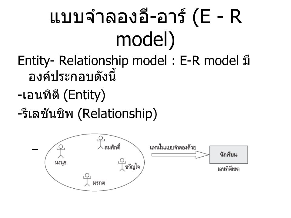 แบบจำลองอี-อาร์ (E - R model)