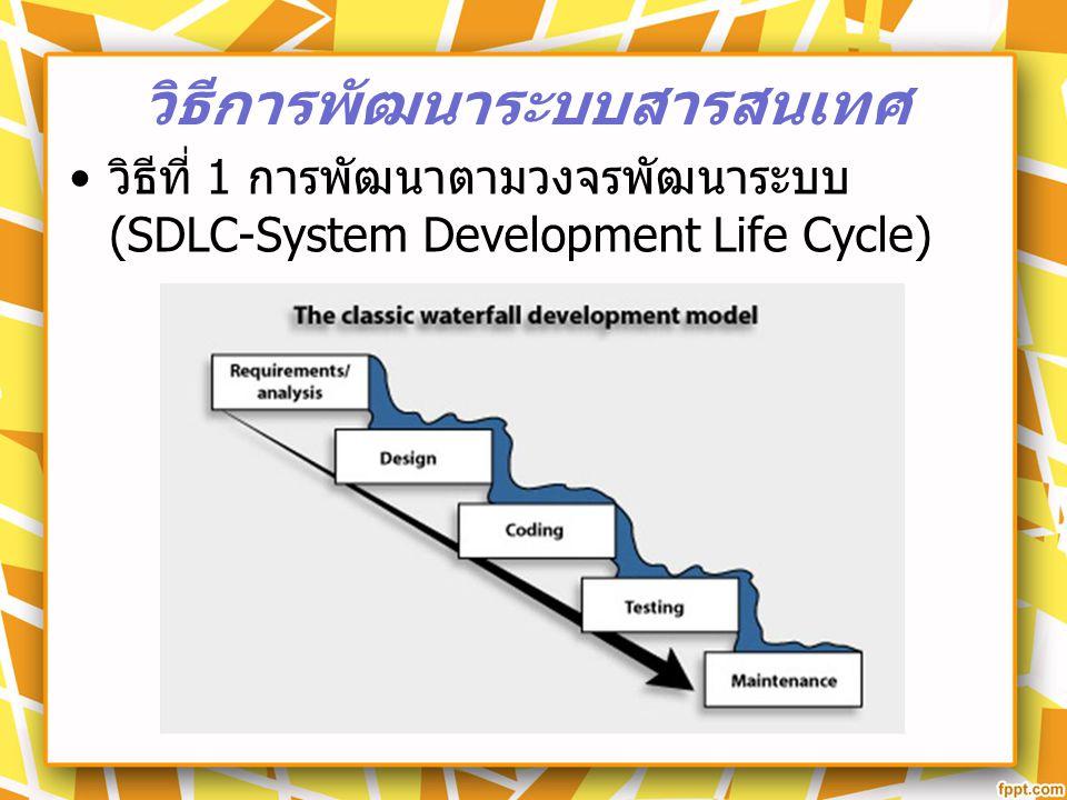 วิธีการพัฒนาระบบสารสนเทศ