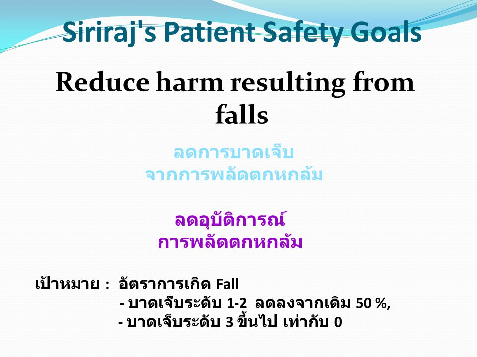 Siriraj s Patient Safety Goals