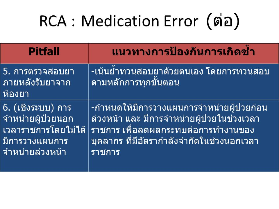 RCA : Medication Error (ต่อ)