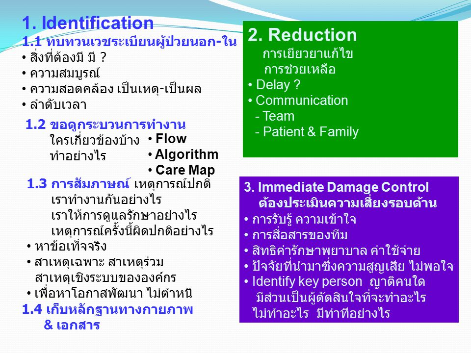 1. Identification 2. Reduction 1.1 ทบทวนเวชระเบียนผู้ป่วยนอก-ใน