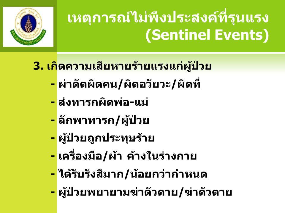 เหตุการณ์ไม่พึงประสงค์ที่รุนแรง (Sentinel Events)