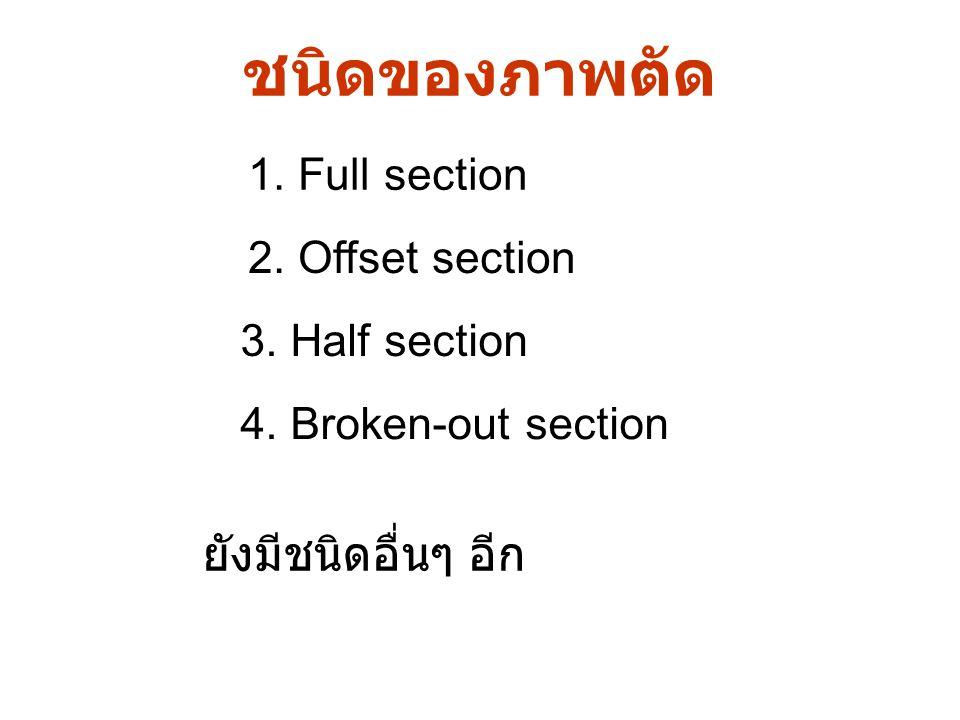 ชนิดของภาพตัด ยังมีชนิดอื่นๆ อีก 1. Full section 2. Offset section