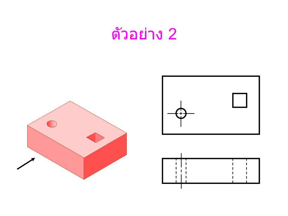 ตัวอย่าง 2