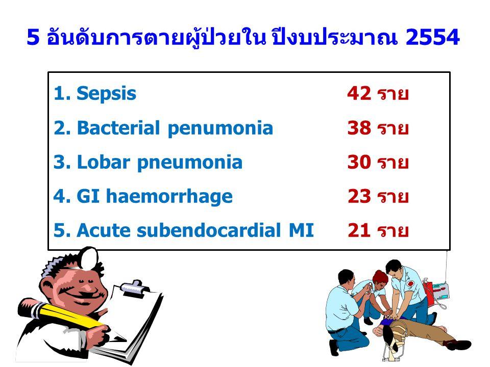 5 อันดับการตายผู้ป่วยใน ปีงบประมาณ 2554