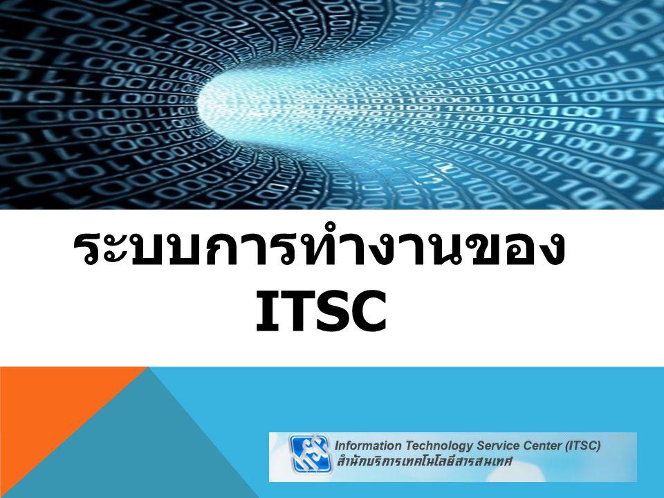 ระบบการทำงานของ ITSC