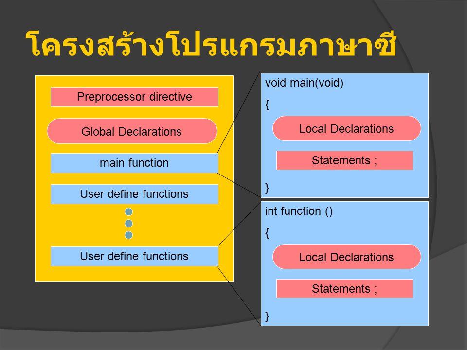 โครงสร้างโปรแกรมภาษาซี