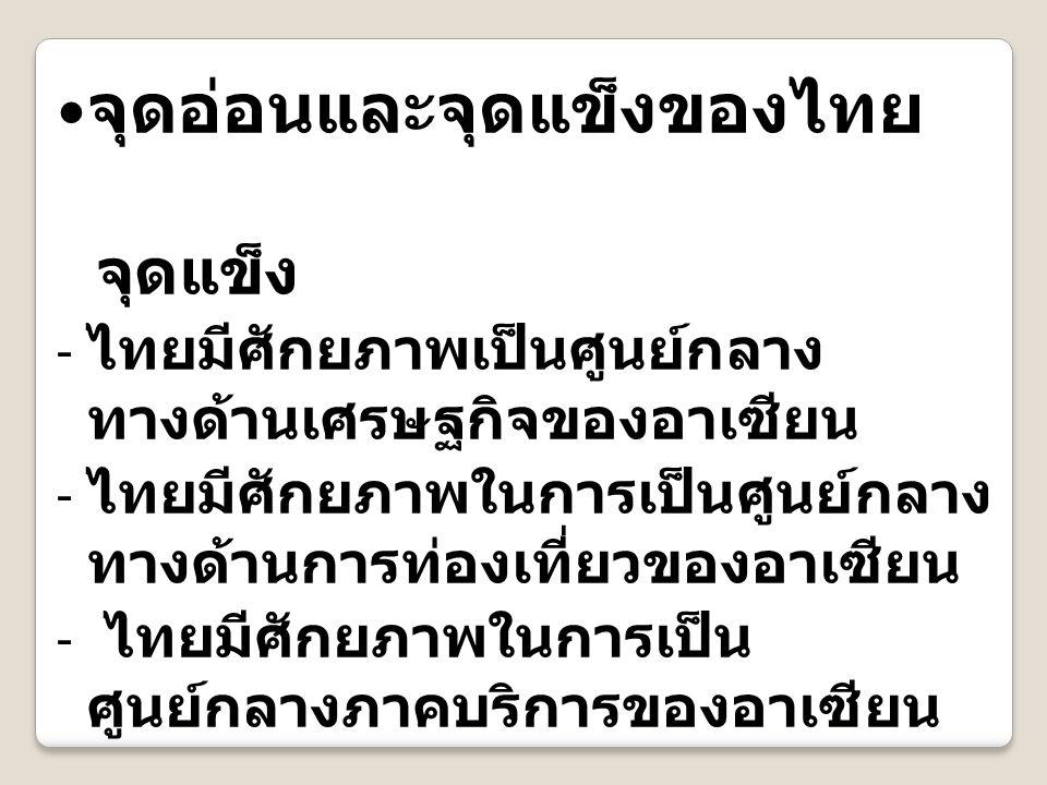 จุดอ่อนและจุดแข็งของไทย