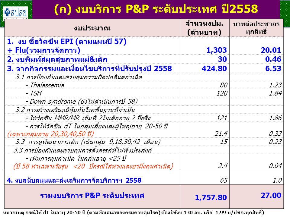(ก) งบบริการ P&P ระดับประเทศ ปี2558