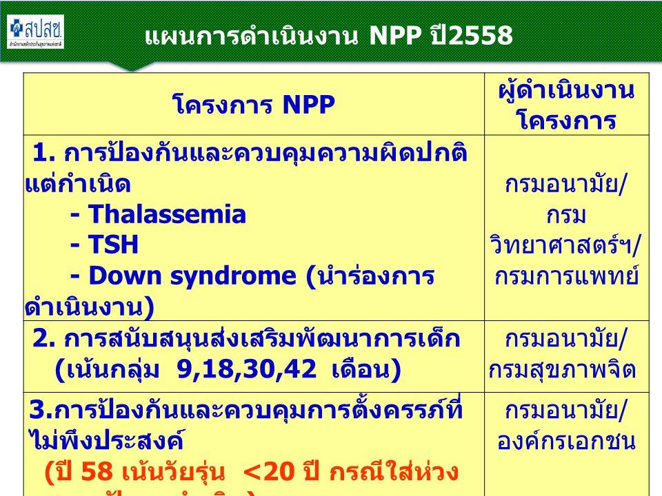 แผนการดำเนินงาน NPP ปี2558
