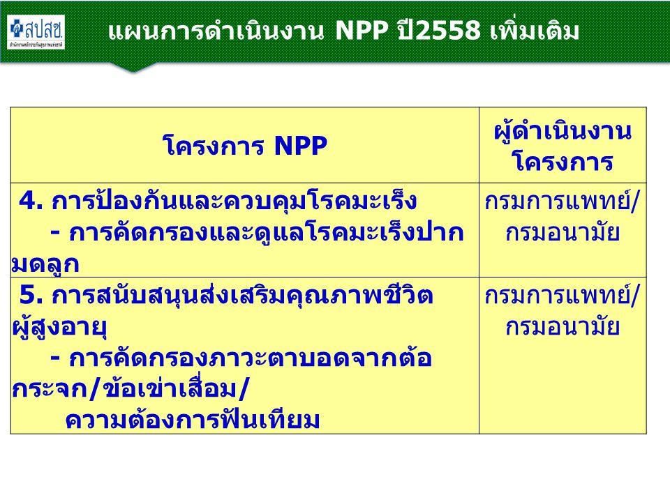 แผนการดำเนินงาน NPP ปี2558 เพิ่มเติม