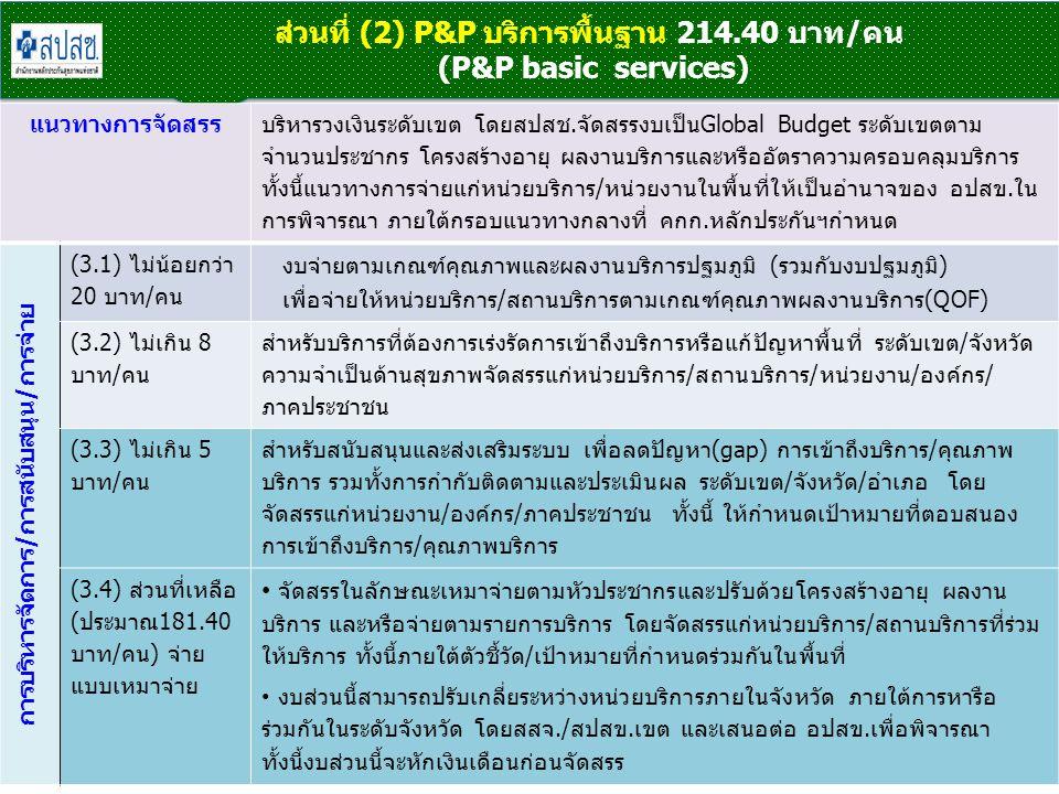 ส่วนที่ (2) P&P บริการพื้นฐาน 214.40 บาท/คน (P&P basic services)