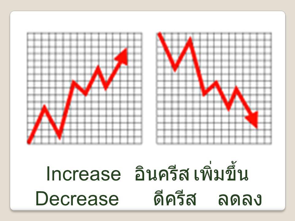 Increase อินครีส เพิ่มขึ้น Decrease ดีครีส ลดลง