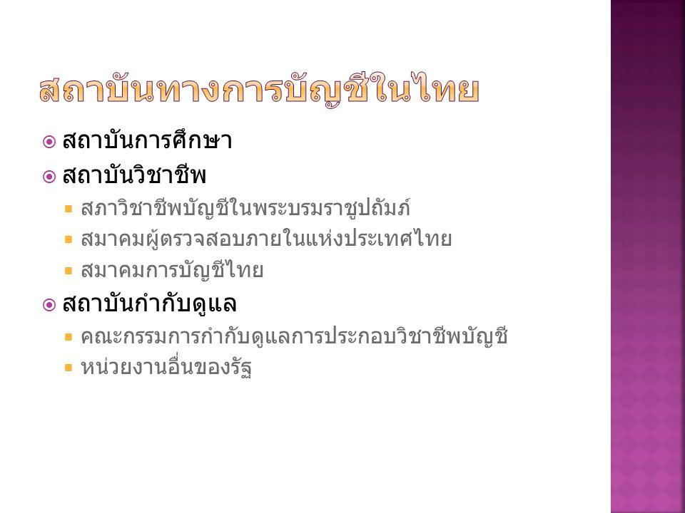 สถาบันทางการบัญชีในไทย