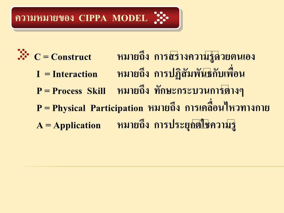 ความหมายของ CIPPA MODEL