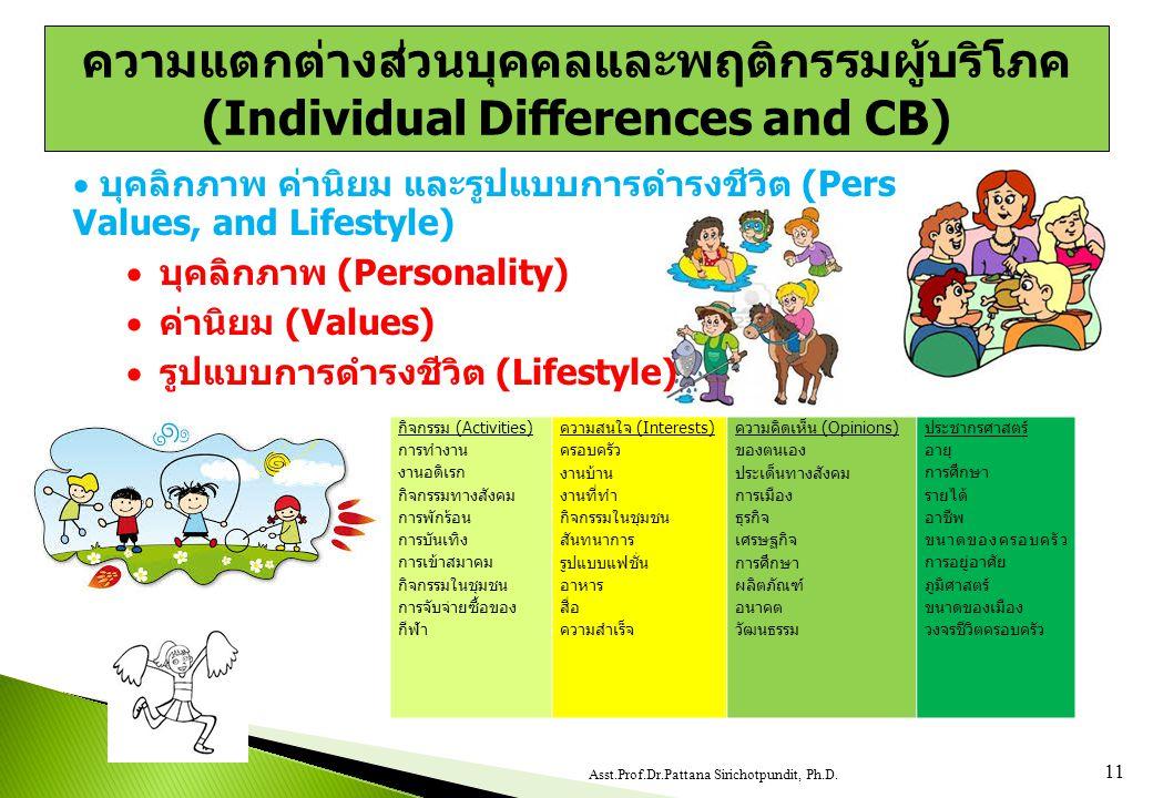 ความแตกต่างส่วนบุคคลและพฤติกรรมผู้บริโภค
