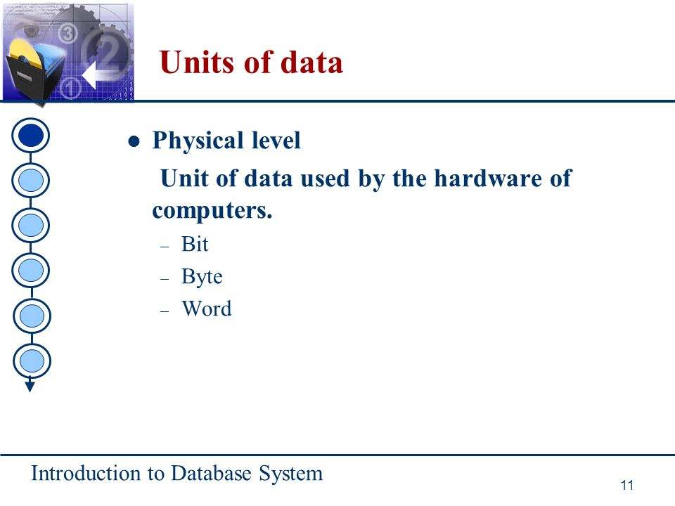 Units of data Physical level