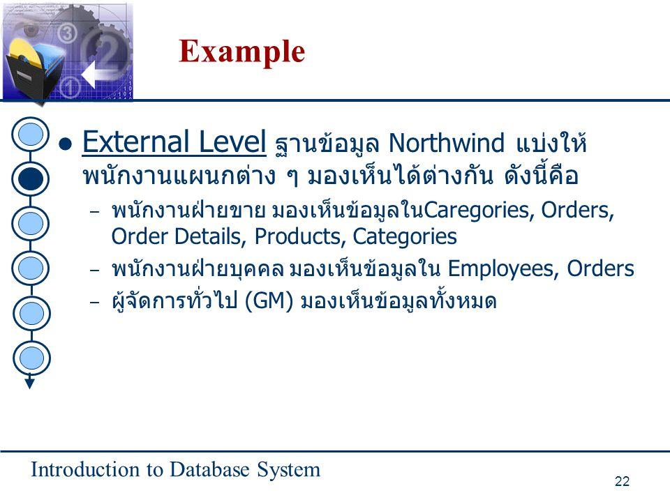Example External Level ฐานข้อมูล Northwind แบ่งให้พนักงานแผนกต่าง ๆ มองเห็นได้ต่างกัน ดังนี้คือ.