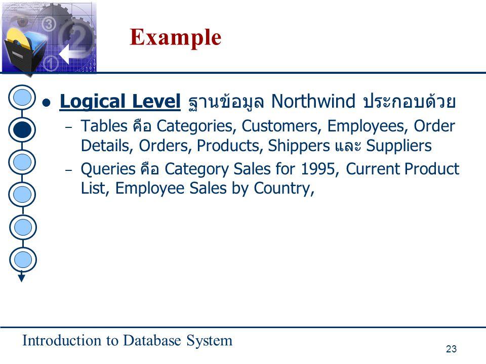 Example Logical Level ฐานข้อมูล Northwind ประกอบด้วย