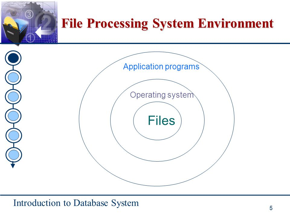 File Processing System Environment