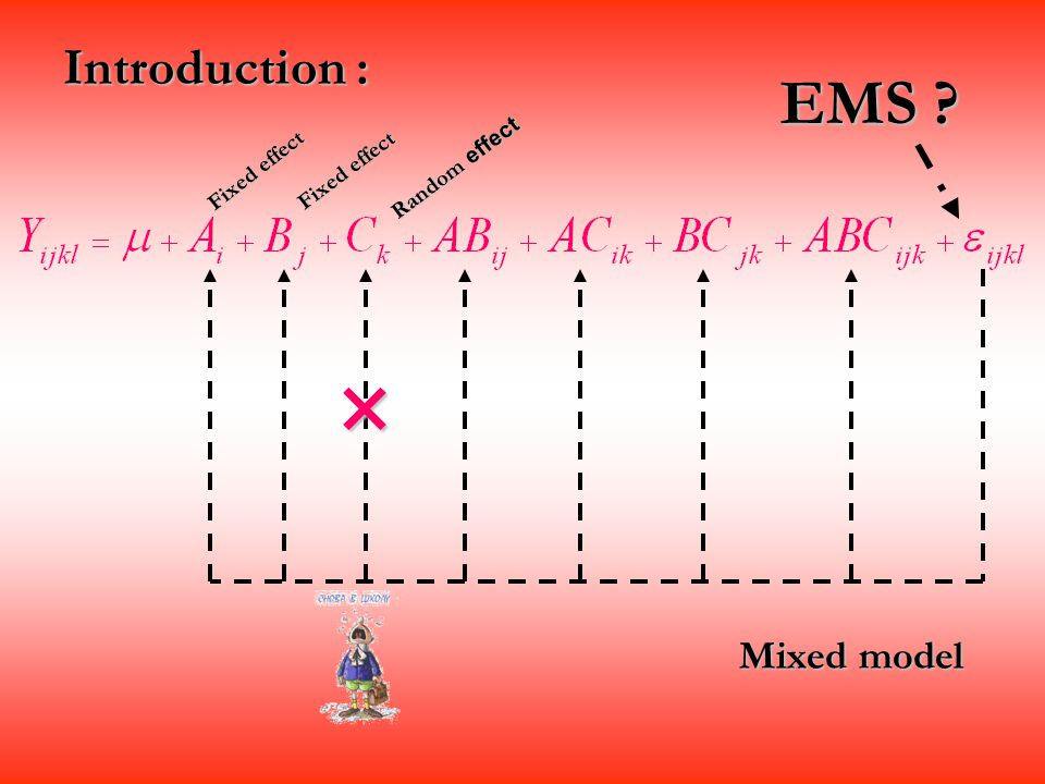  EMS Introduction : Mixed model Random effect Fixed effect