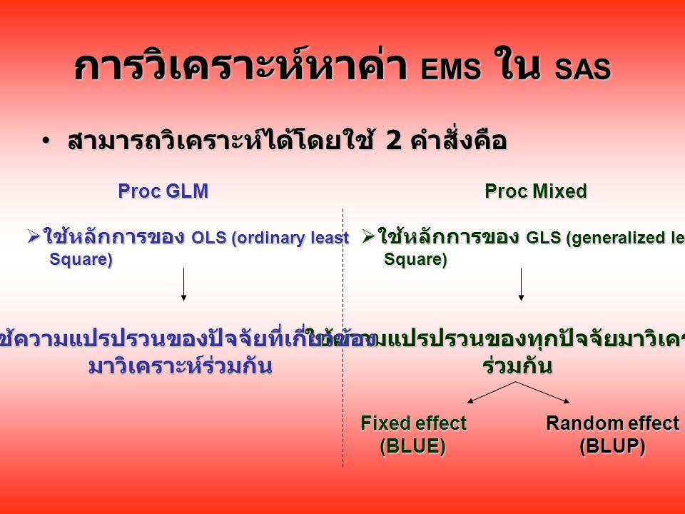 การวิเคราะห์หาค่า EMS ใน SAS