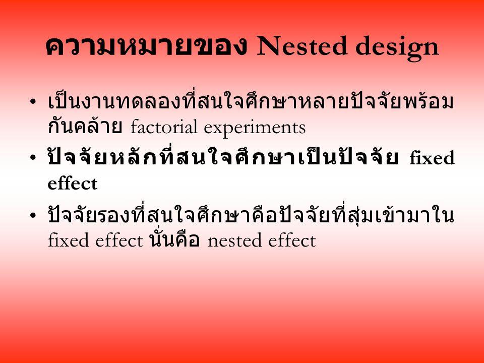 ความหมายของ Nested design