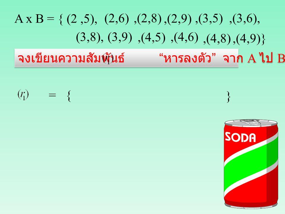 A x B = { (2 ,5), (2,6) ,(2,8) ,(2,9) ,(3,5) ,(3,6), (3,8), (3,9) ,(4,5) ,(4,6) ,(4,8) ,(4,9)}
